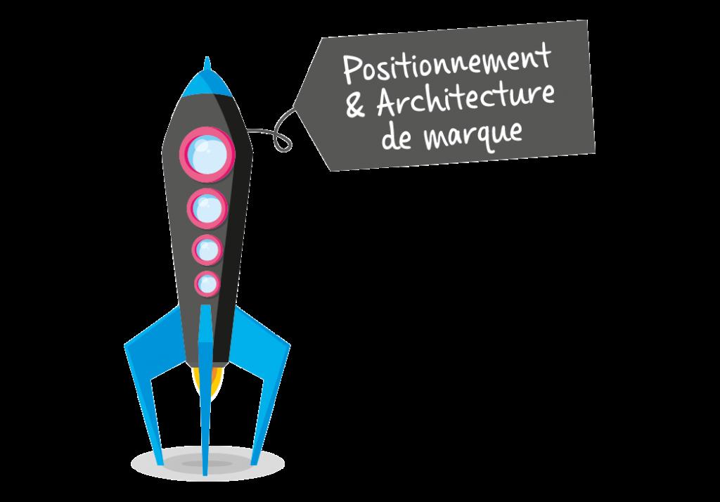 2. positionnement-architecture-de-marque